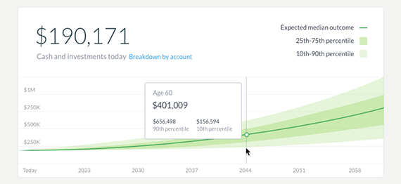 wealthfront projection