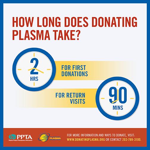 plasma donation infographics