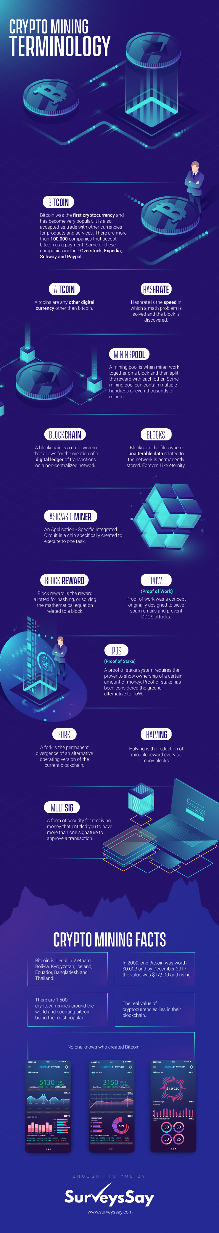 Cryptomining-Terminology